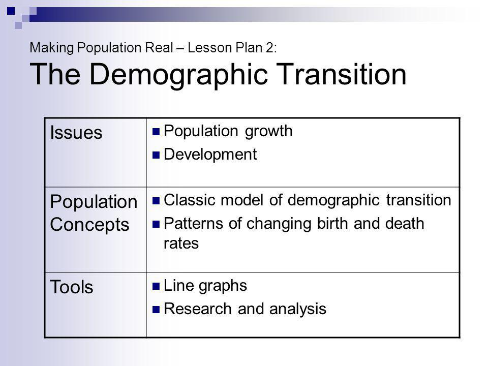 Objectives To understand the classic demographic transition (DT) model To explain assumptions and limitations of the classic DT model To construct graphs of contemporary demographic change To explain contemporary demographic patterns in the context of the classic DT model