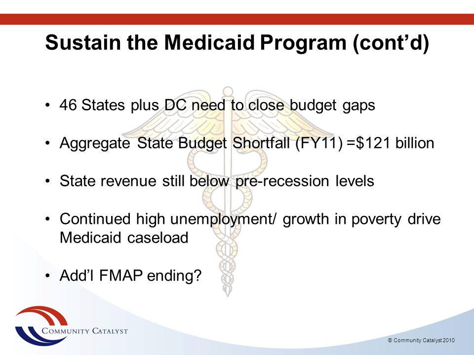 Sustain the Medicaid Program (contd) © Community Catalyst States plus DC need to close budget gaps Aggregate State Budget Shortfall (FY11) =$121 billion State revenue still below pre-recession levels Continued high unemployment/ growth in poverty drive Medicaid caseload Addl FMAP ending