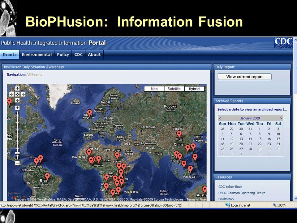 BioPHusion: Information Fusion