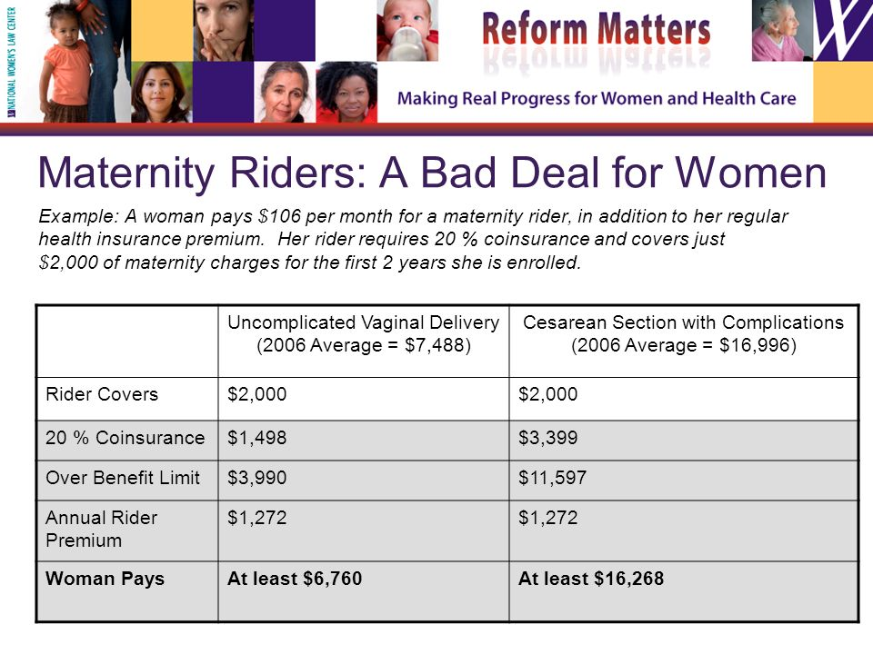 17 Maternity Riders: A Bad Deal for Women Example: A woman pays $106 per month for a maternity rider, in addition to her regular health insurance premium.