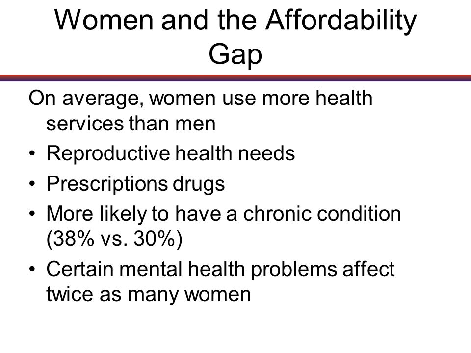 Women and the Affordability Gap On average, women use more health services than men Reproductive health needs Prescriptions drugs More likely to have a chronic condition (38% vs.