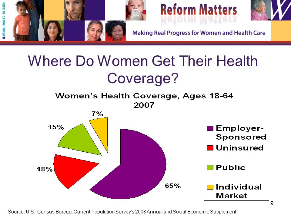 9 Where Do Women Get Their Health Coverage. Source: U.S.