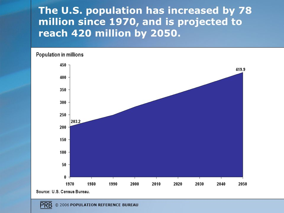 © 2006 POPULATION REFERENCE BUREAU The U.S.