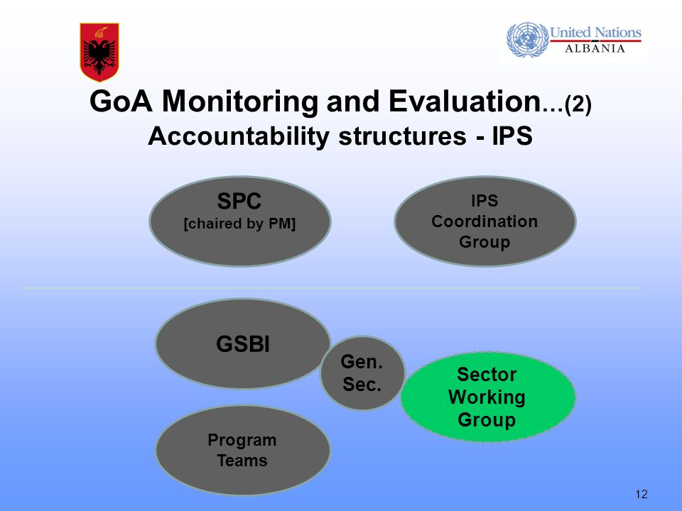 GoA Monitoring and Evaluation …(2) Accountability structures - IPS IPS Coordination Group Sector Working Group SPC [chaired by PM] GSBI Program Teams 12 Gen.