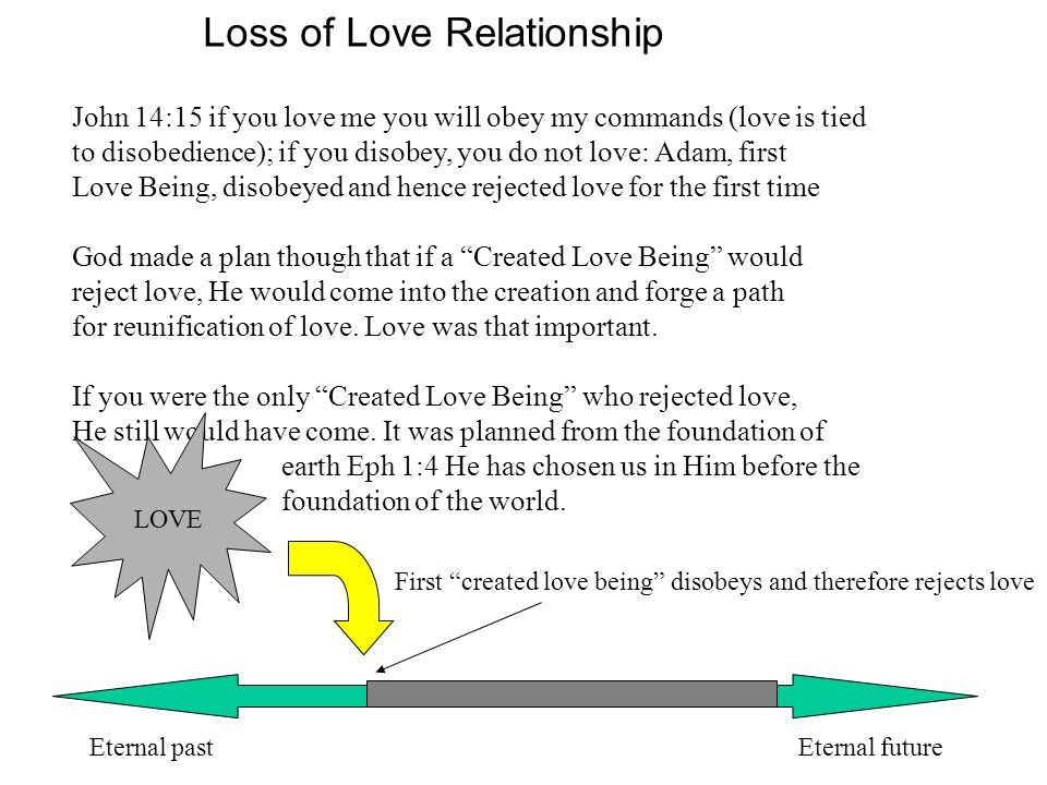 John 14:15 if you love me you will obey my commands (love is tied to disobedience); if you disobey, you do not love: Adam, first Love Being, disobeyed