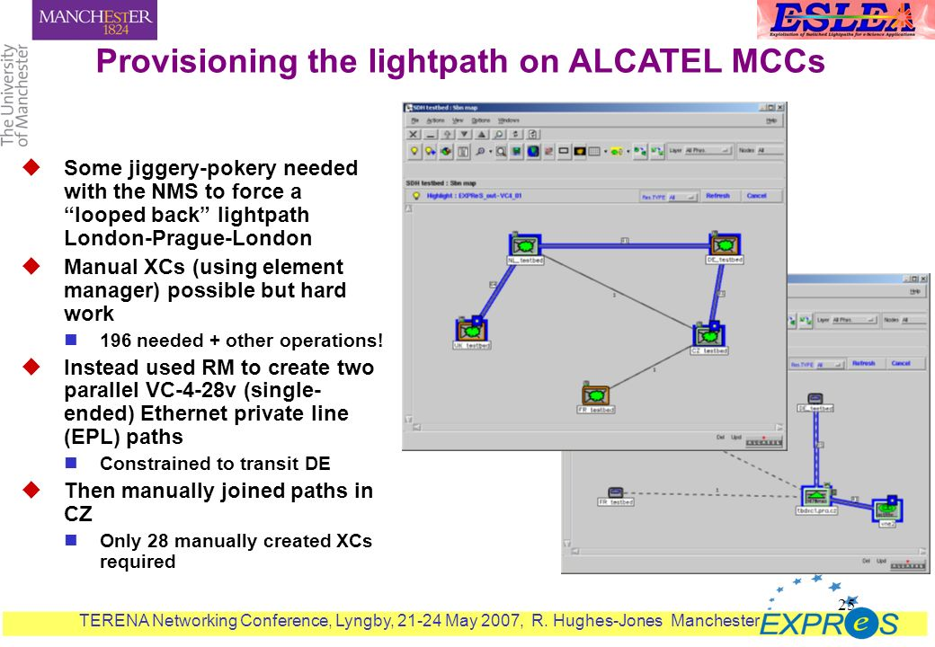 TERENA Networking Conference, Lyngby, 21-24 May 2007, R. Hughes-Jones Manchester 25 Provisioning the lightpath on ALCATEL MCCs uSome jiggery-pokery ne