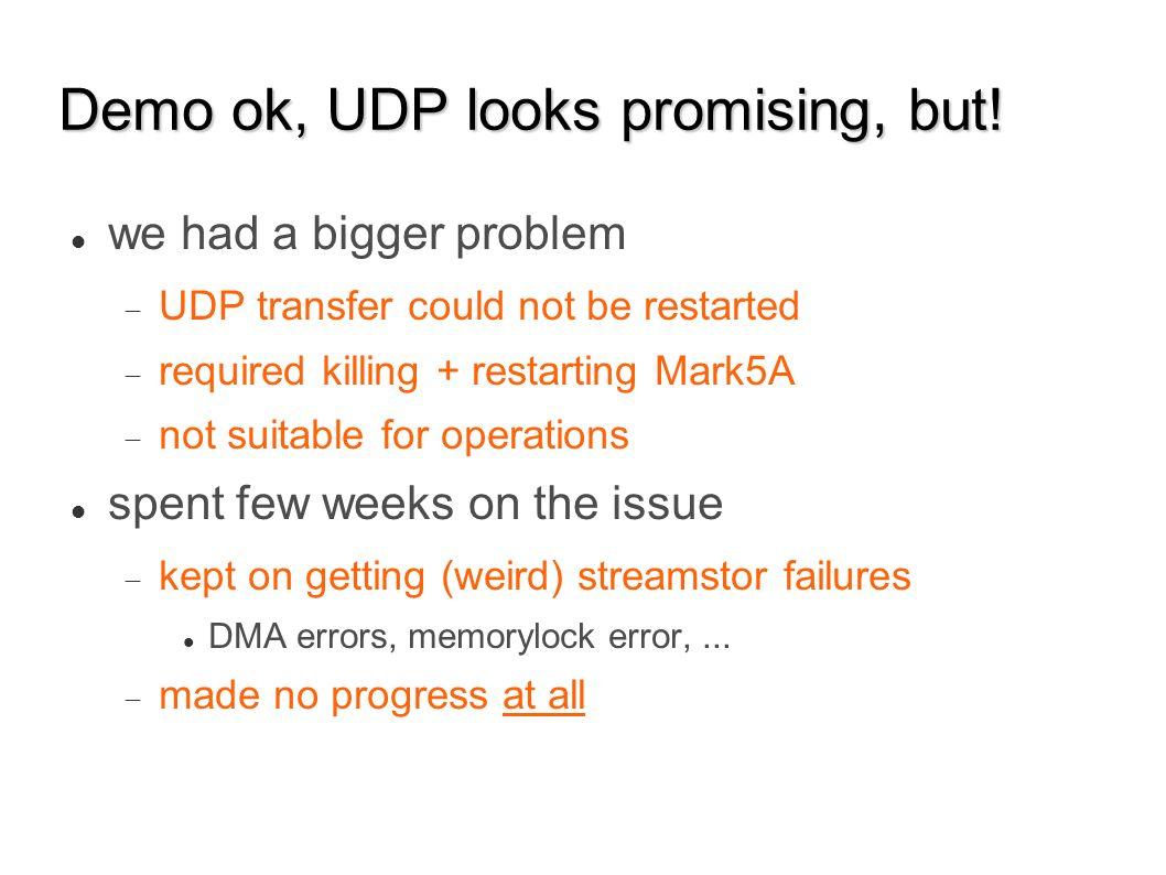 Jun 07 Dec 07 Jun 08 Sep 07 Mar 08 Demo ok, UDP looks promising, but.