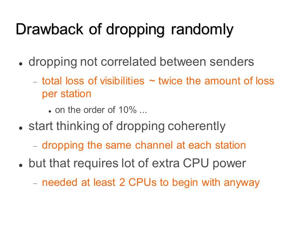 Jun 07 Dec 07 Jun 08 Sep 07 Mar 08 Drawback of dropping randomly dropping not correlated between senders total loss of visibilities ~ twice the amount
