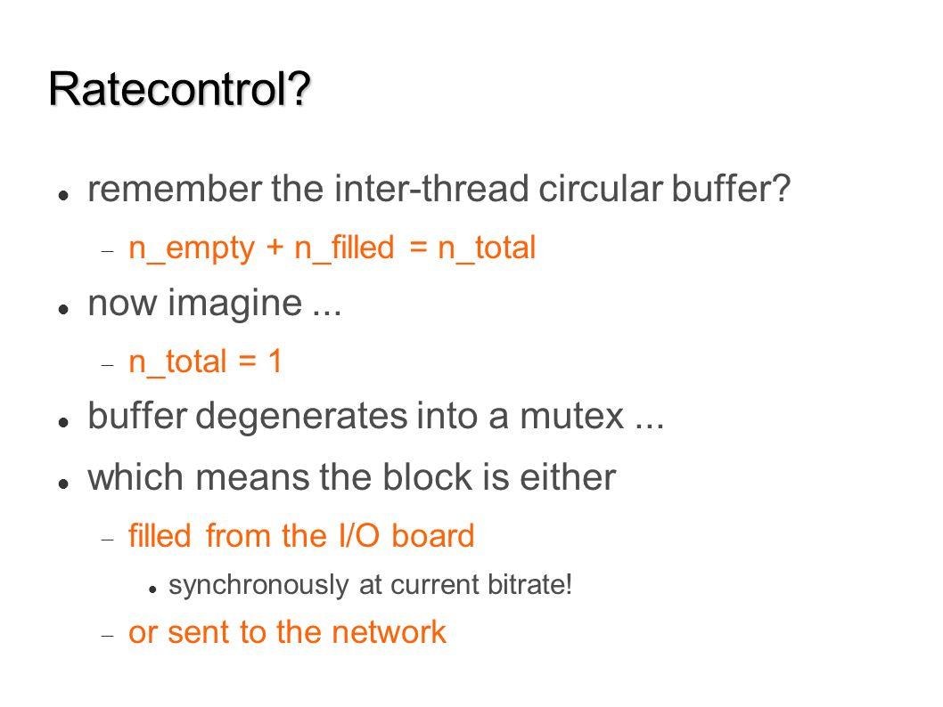 Jun 07 Dec 07 Jun 08 Sep 07 Mar 08 Ratecontrol. remember the inter-thread circular buffer.