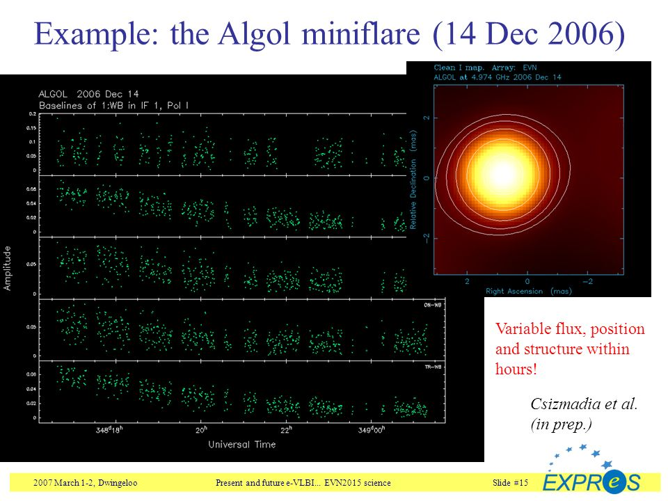 2007 March 1-2, DwingelooPresent and future e-VLBI...