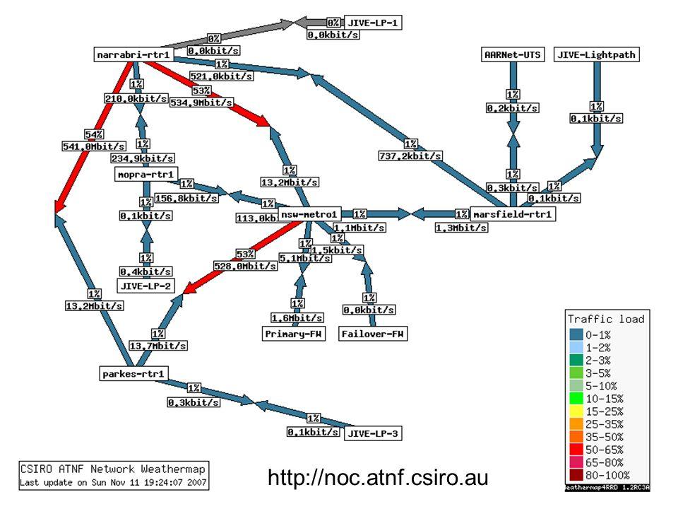 http://noc.atnf.csiro.au/ http://noc.atnf.csiro.au