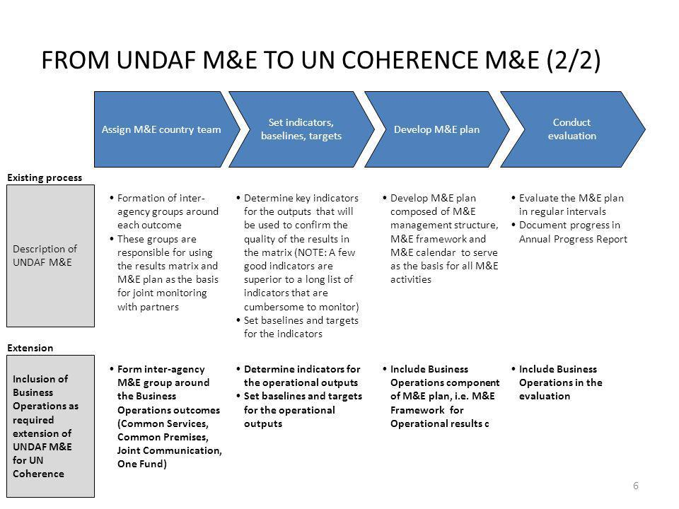 Assign M&E country team Set indicators, baselines, targets Develop M&E plan Conduct evaluation Inclusion of Business Operations as required extension of UNDAF M&E for UN Coherence FROM UNDAF M&E TO UN COHERENCE M&E (2/2) Description of UNDAF M&E Formation of inter- agency groups around each outcome These groups are responsible for using the results matrix and M&E plan as the basis for joint monitoring with partners Determine key indicators for the outputs that will be used to confirm the quality of the results in the matrix (NOTE: A few good indicators are superior to a long list of indicators that are cumbersome to monitor) Set baselines and targets for the indicators Develop M&E plan composed of M&E management structure, M&E framework and M&E calendar to serve as the basis for all M&E activities Evaluate the M&E plan in regular intervals Document progress in Annual Progress Report Form inter-agency M&E group around the Business Operations outcomes (Common Services, Common Premises, Joint Communication, One Fund) Determine indicators for the operational outputs Set baselines and targets for the operational outputs Include Business Operations component of M&E plan, i.e.