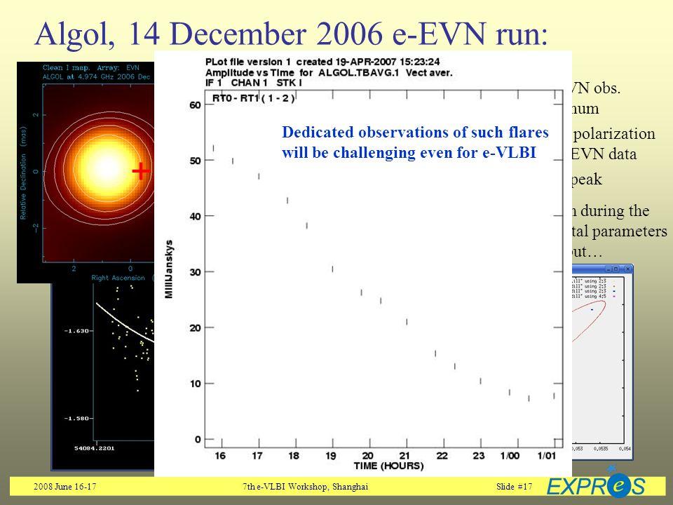 2008 June 16-177th e-VLBI Workshop, ShanghaiSlide #17 Algol, 14 December 2006 e-EVN run: Simultaneous optical photometry and e-EVN obs.
