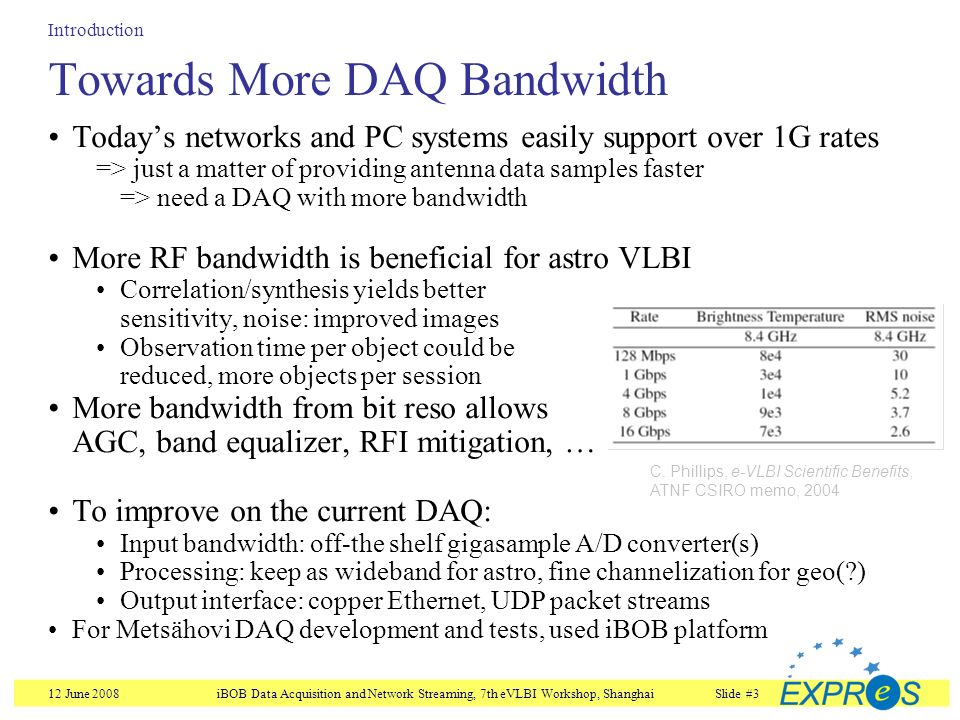 12 June 2008iBOB Data Acquisition and Network Streaming, 7th eVLBI Workshop, ShanghaiSlide #3 Towards More DAQ Bandwidth Todays networks and PC systems easily support over 1G rates => just a matter of providing antenna data samples faster => need a DAQ with more bandwidth More RF bandwidth is beneficial for astro VLBI Correlation/synthesis yields better sensitivity, noise: improved images Observation time per object could be reduced, more objects per session More bandwidth from bit reso allows AGC, band equalizer, RFI mitigation, … To improve on the current DAQ: Input bandwidth: off-the shelf gigasample A/D converter(s) Processing: keep as wideband for astro, fine channelization for geo( ) Output interface: copper Ethernet, UDP packet streams For Metsähovi DAQ development and tests, used iBOB platform Introduction C.