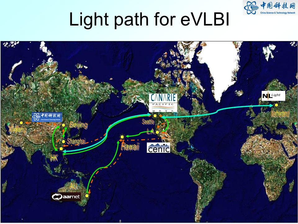 Light path for eVLBI