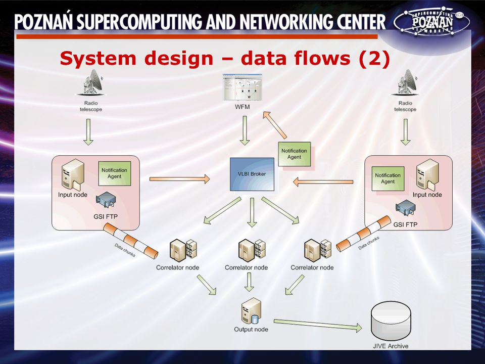 System design – data flows (2)
