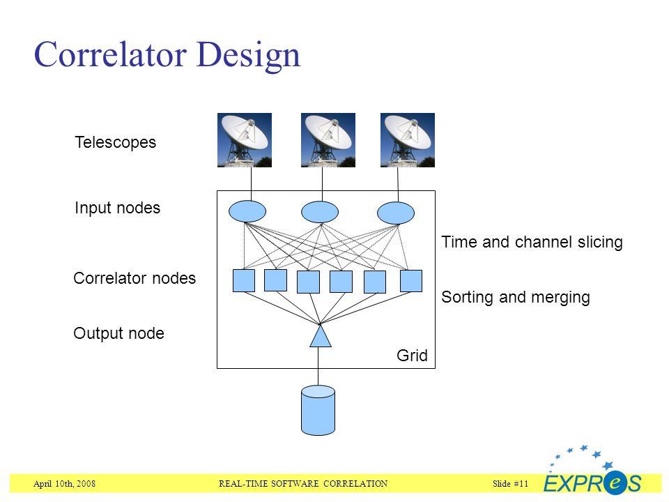 April 10th, 2008REAL-TIME SOFTWARE CORRELATIONSlide #11 Correlator Design Grid Telescopes Input nodes Correlator nodes Output node Sorting and merging Time and channel slicing