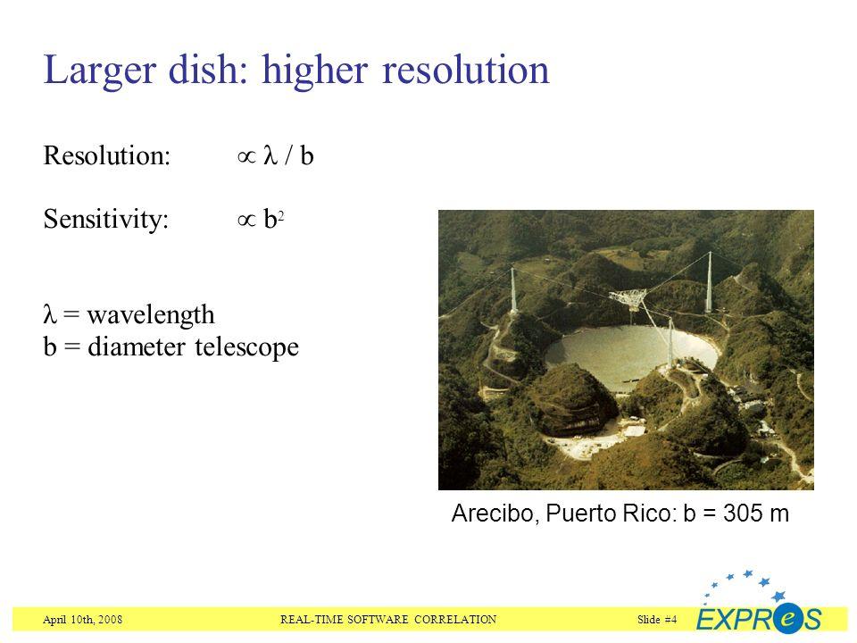 April 10th, 2008REAL-TIME SOFTWARE CORRELATIONSlide #4 Larger dish: higher resolution Arecibo, Puerto Rico: b = 305 m Resolution: λ / b Sensitivity: b 2 λ = wavelength b = diameter telescope