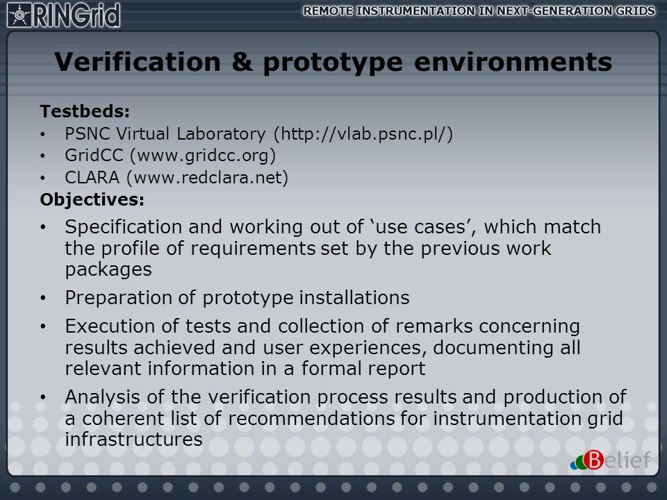 Verification & prototype environments Testbeds: PSNC Virtual Laboratory (http://vlab.psnc.pl/) GridCC (www.gridcc.org) CLARA (www.redclara.net) Object