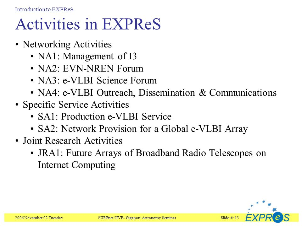 2006 November 02 TuesdaySURFnet/JIVE- Gigaport Astronomy SeminarSlide #: 13 Activities in EXPReS Networking Activities NA1: Management of I3 NA2: EVN-NREN Forum NA3: e-VLBI Science Forum NA4: e-VLBI Outreach, Dissemination & Communications Specific Service Activities SA1: Production e-VLBI Service SA2: Network Provision for a Global e-VLBI Array Joint Research Activities JRA1: Future Arrays of Broadband Radio Telescopes on Internet Computing Introduction to EXPReS