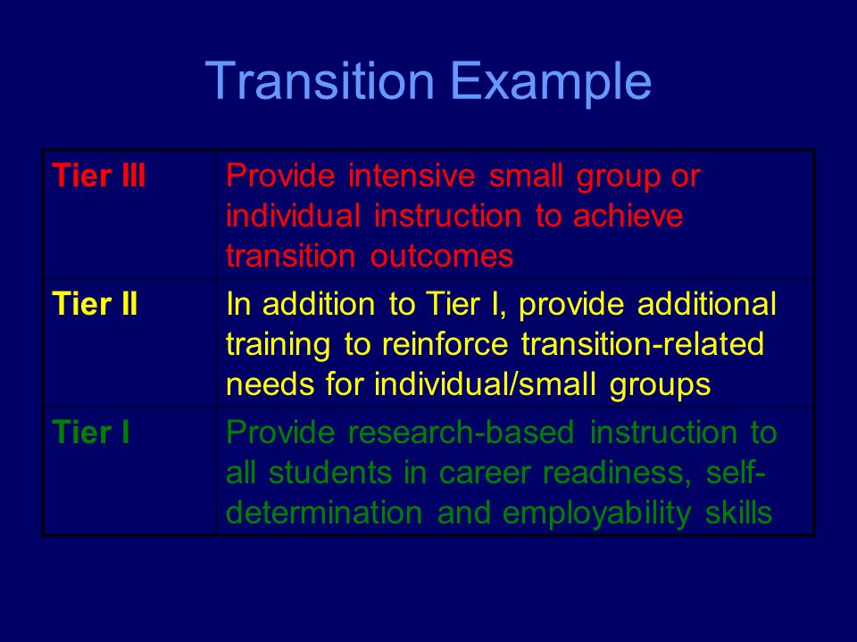 Transition Example Tier IIIProvide intensive small group or individual instruction to achieve transition outcomes Tier IIIn addition to Tier I, provid
