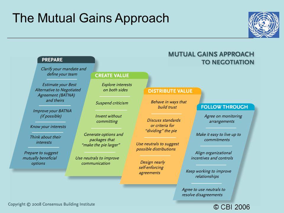 © CBI 2006 The Mutual Gains Approach