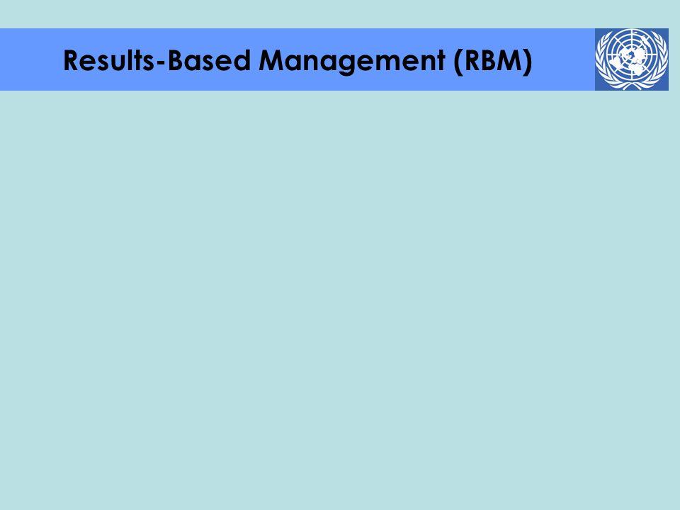 Results-Based Management (RBM)