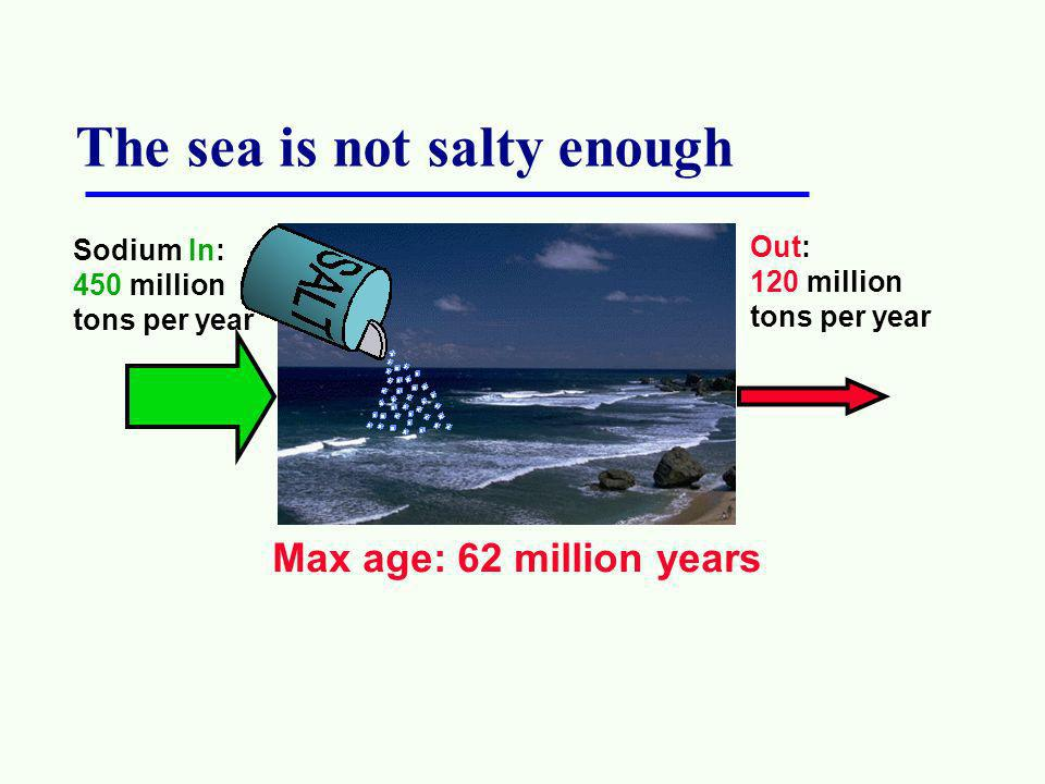 Mud entering: 25 billion tons / year Max age: 12 million years Ocean Mud leaving: 1 billion tons / year Subducting Plate Mud: 400 meters Continent Seafloor mud accumulates too fast