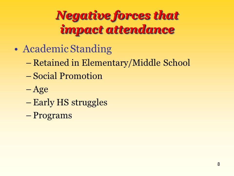 7 Negative forces that impact attendance Employment –Has a job –Needs a job –Gets a job