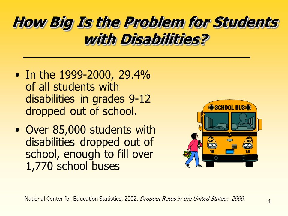 4 How Big Is the Problem for Students with Disabilities.