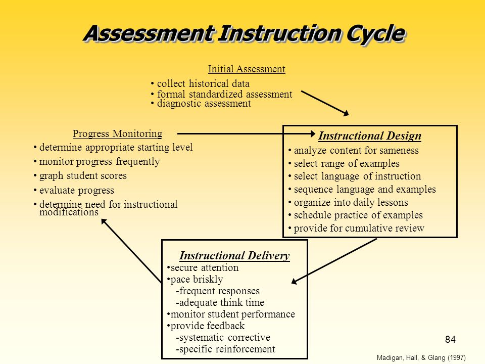 84 Assessment Instruction Cycle Initial Assessment collect historical data formal standardized assessment diagnostic assessment Instructional Design analyze content for sameness select range of examples select language of instruction sequence language and examples organize into daily lessons schedule practice of examples provide for cumulative review Progress Monitoring determine appropriate starting level monitor progress frequently graph student scores evaluate progress determine need for instructional modifications Instructional Delivery secure attention pace briskly -frequent responses -adequate think time monitor student performance provide feedback -systematic corrective -specific reinforcement Madigan, Hall, & Glang (1997)
