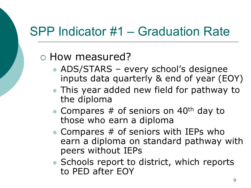 9 SPP Indicator #1 – Graduation Rate How measured.