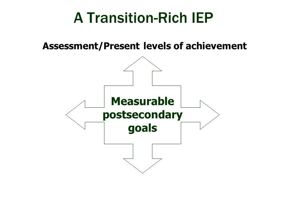 A Transition-Rich IEP Measurable postsecondary goals Assessment/Present levels of achievement