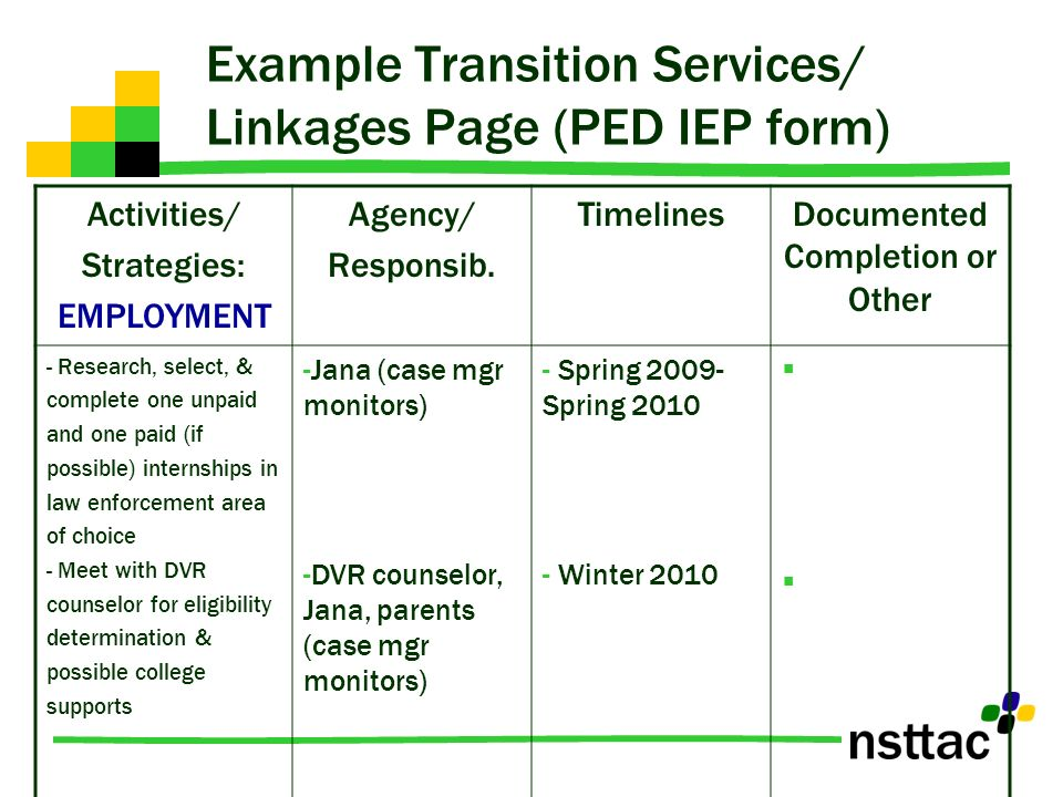 Example Transition Services/ Linkages Page (PED IEP form) Activities/ Strategies: EMPLOYMENT Agency/ Responsib. TimelinesDocumented Completion or Othe