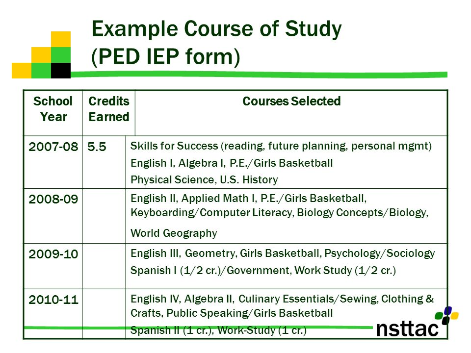 Example Course of Study (PED IEP form) School Year Credits Earned Courses Selected 2007-085.5 Skills for Success (reading, future planning, personal m