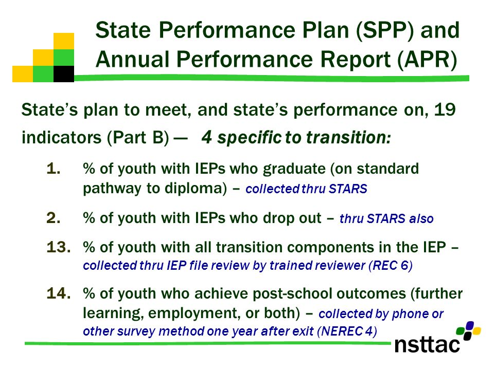 State Performance Plan (SPP) and Annual Performance Report (APR) States plan to meet, and states performance on, 19 indicators (Part B) 4 specific to