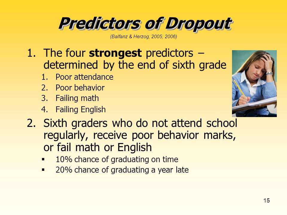 15 Predictors of Dropout 1.The four strongest predictors – determined by the end of sixth grade 1.Poor attendance 2.Poor behavior 3.Failing math 4.Failing English 2.Sixth graders who do not attend school regularly, receive poor behavior marks, or fail math or English 10% chance of graduating on time 20% chance of graduating a year late ( (Balfanz & Herzog, 2005; 2006)
