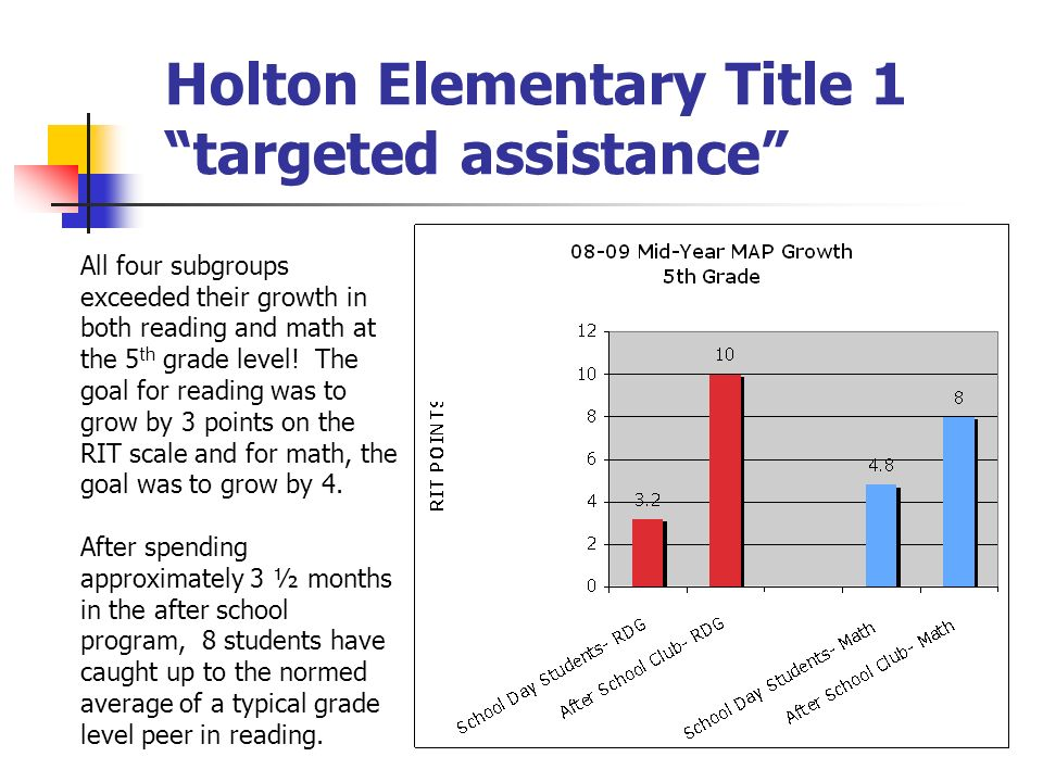 Holton Elementary Title 1 targeted assistance All four subgroups exceeded their growth in both reading and math at the 5 th grade level.