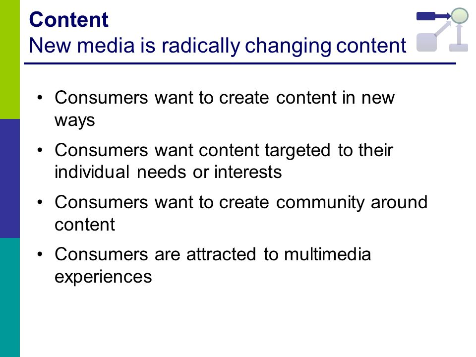 Content New media is radically changing content Consumers want to create content in new ways Consumers want content targeted to their individual needs