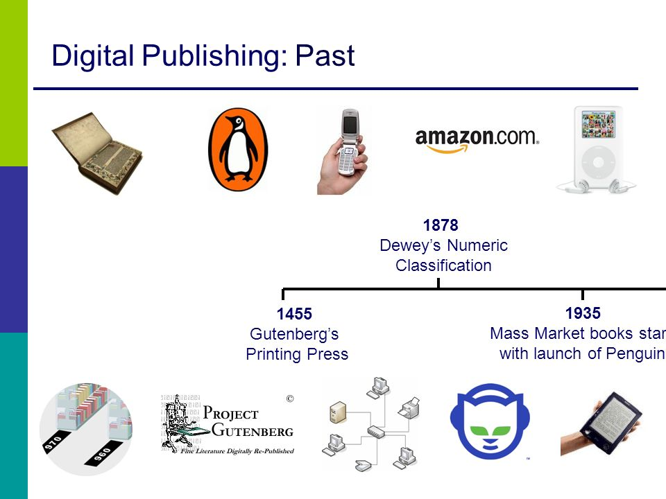 Digital Publishing: Past 1455 Gutenbergs Printing Press 1878 Deweys Numeric Classification 1935 Mass Market books start with launch of Penguin 1971 Pr