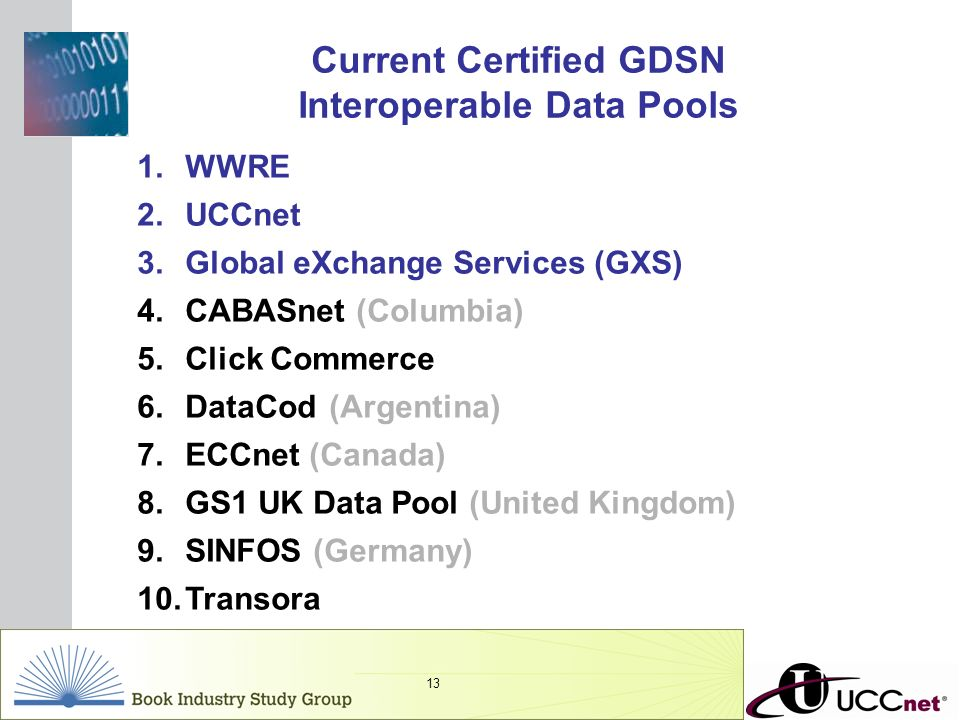 INSERT GRAPHIC SQUARE HERE 13 Current Certified GDSN Interoperable Data Pools 1.WWRE 2.UCCnet 3.Global eXchange Services (GXS) 4.CABASnet (Columbia) 5