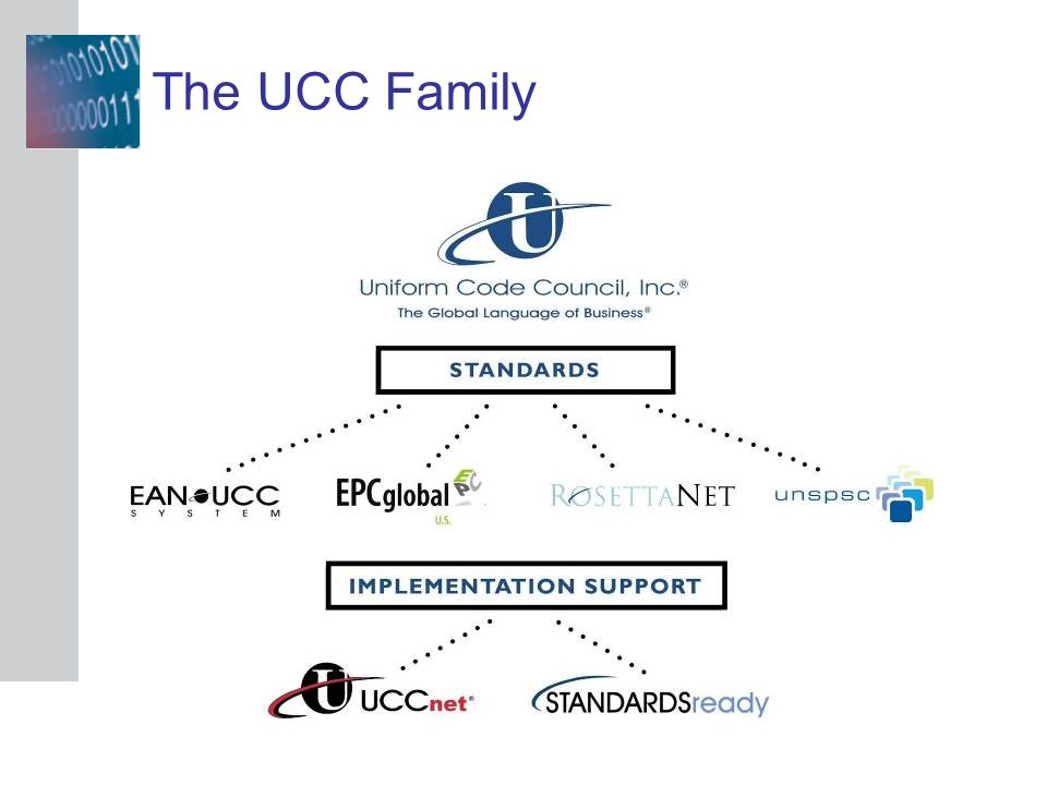 INSERT GRAPHIC SQUARE HERE 14 The UCC Family