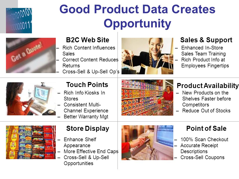 INSERT GRAPHIC SQUARE HERE 6 Store Display B2C Web Site Touch Points Sales & Support Point of Sale –Enhanced In-Store Sales Team Training –Rich Produc