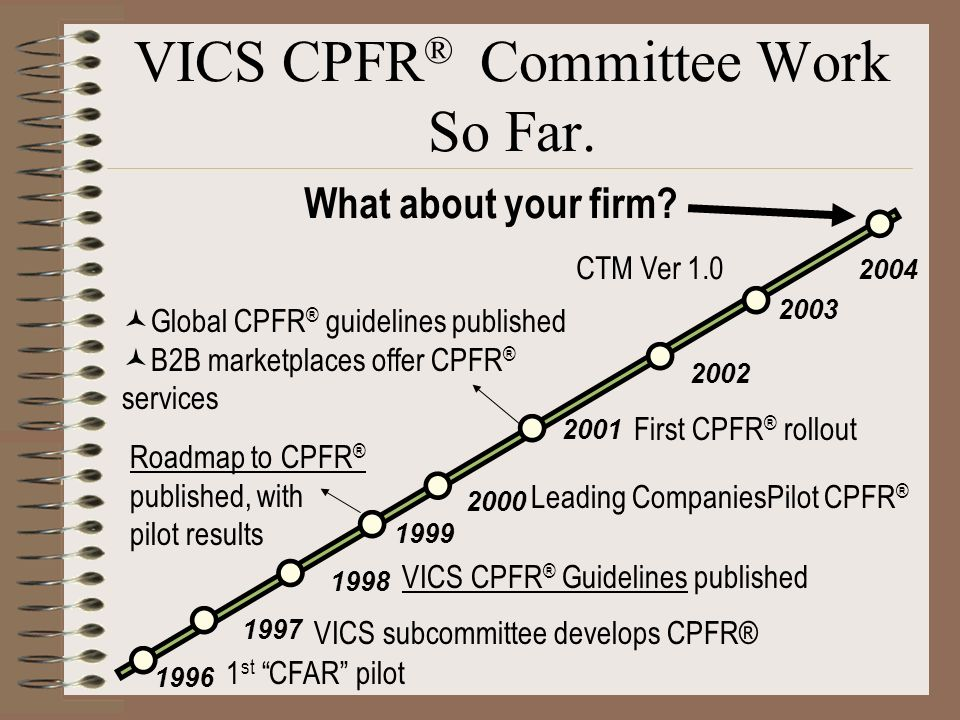 VICS CPFR ® Committee Work So Far. 1996 1997 1998 1999 2000 2001 1 st CFAR pilot VICS subcommittee develops CPFR® VICS CPFR ® Guidelines published Fir