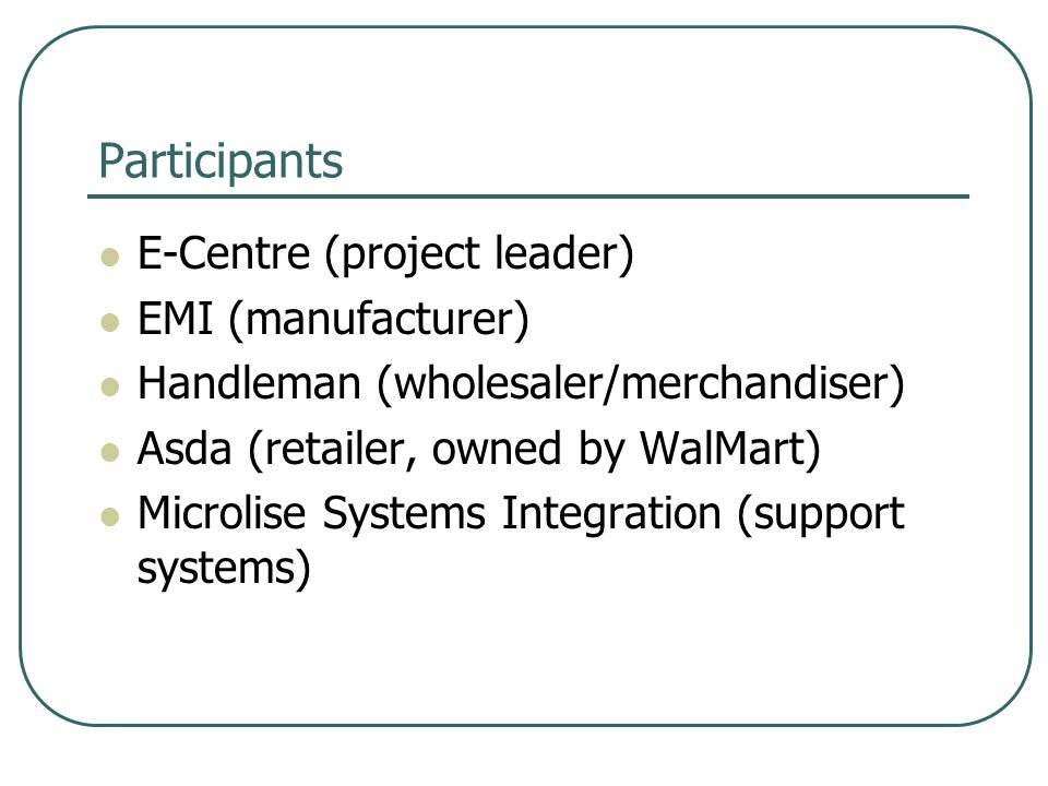 Participants E-Centre (project leader) EMI (manufacturer) Handleman (wholesaler/merchandiser) Asda (retailer, owned by WalMart) Microlise Systems Integration (support systems)