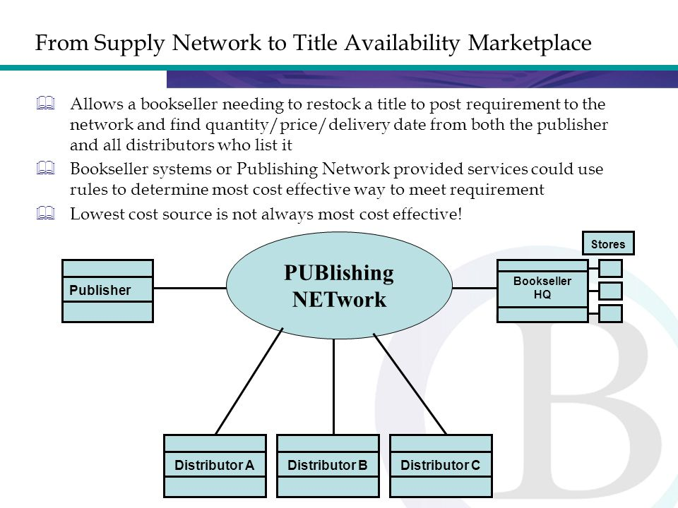 16 Publisher From Supply Network to Title Availability Marketplace Allows a bookseller needing to restock a title to post requirement to the network and find quantity/price/delivery date from both the publisher and all distributors who list it Bookseller systems or Publishing Network provided services could use rules to determine most cost effective way to meet requirement Lowest cost source is not always most cost effective.