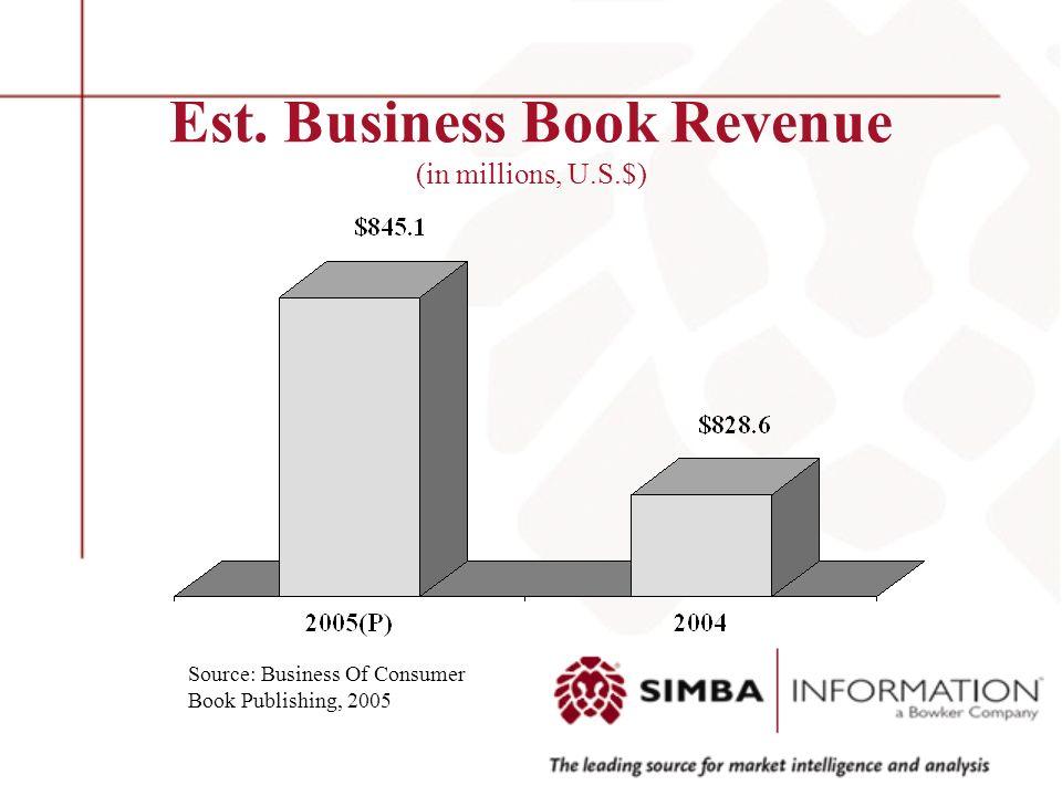 Est. Business Book Revenue (in millions, U.S.$) Source: Business Of Consumer Book Publishing, 2005