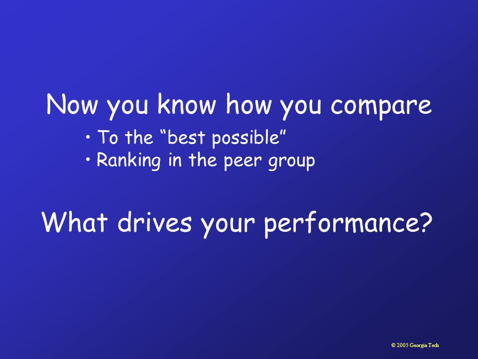 © 2005 Georgia Tech Now you know how you compare What drives your performance? To the best possible Ranking in the peer group