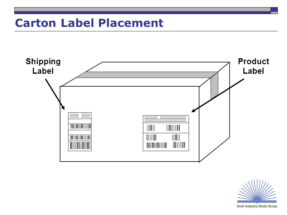 Product Label Shipping Label Carton Label Placement
