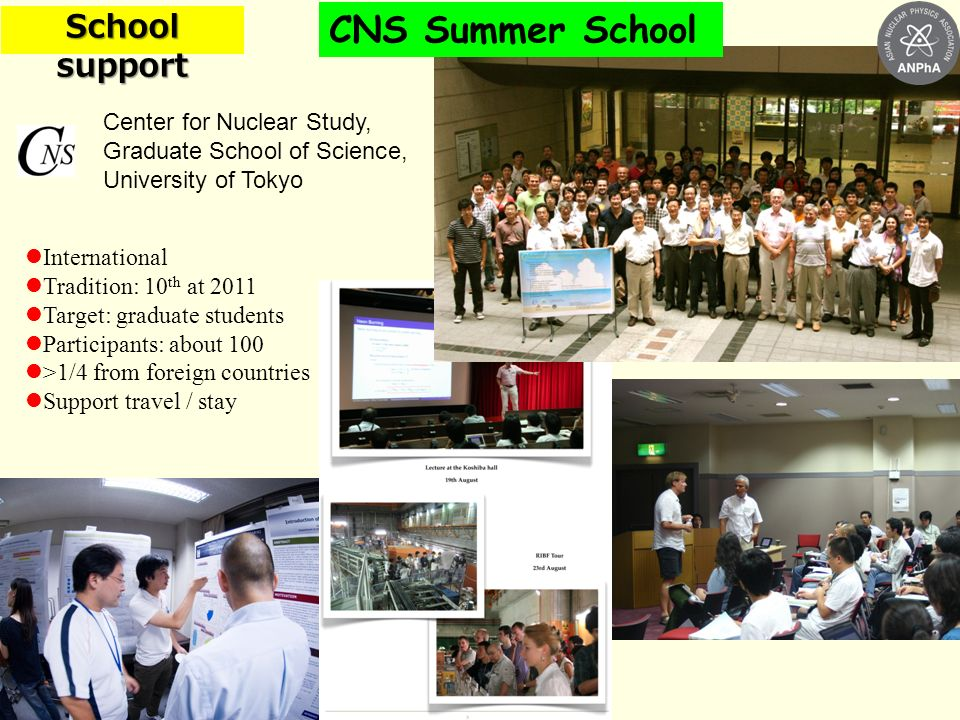 Center for Nuclear Study, Graduate School of Science, University of Tokyo CNS Summer School International Tradition: 10 th at 2011 Target: graduate st